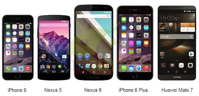 Diaplay del Nexus 6 a confronto