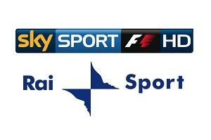 Logo Sky Sport e RAI Sport