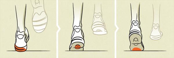 Pronazione neutra del piede
